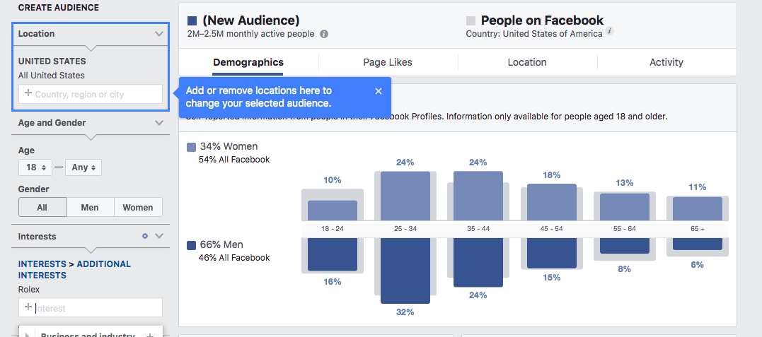 Sugatan Step-by-Step Plan Spending 1mm/Month on Facebook Ads