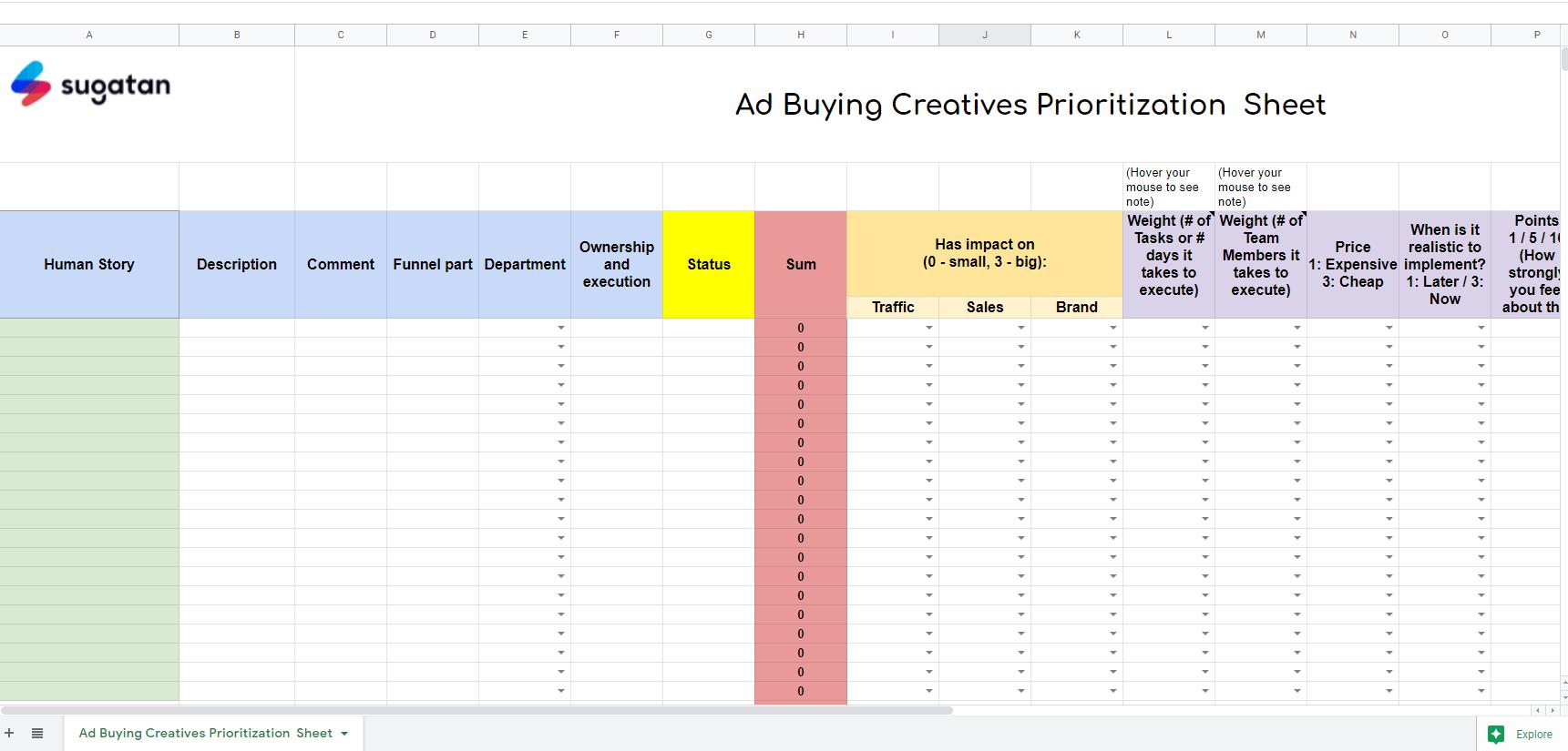 ad-buying-prioritization