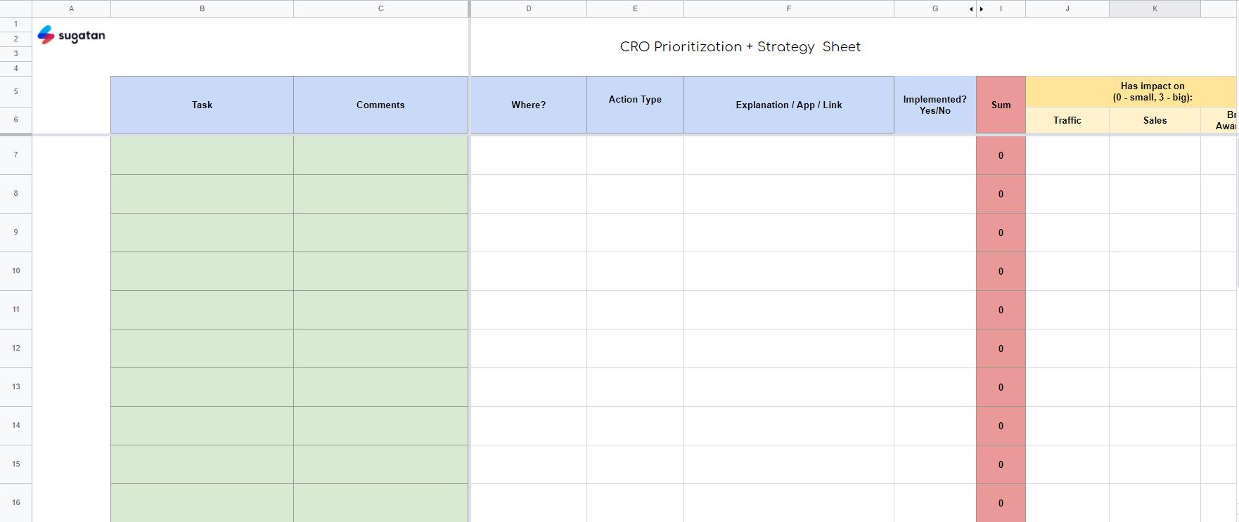 cro-prioritization