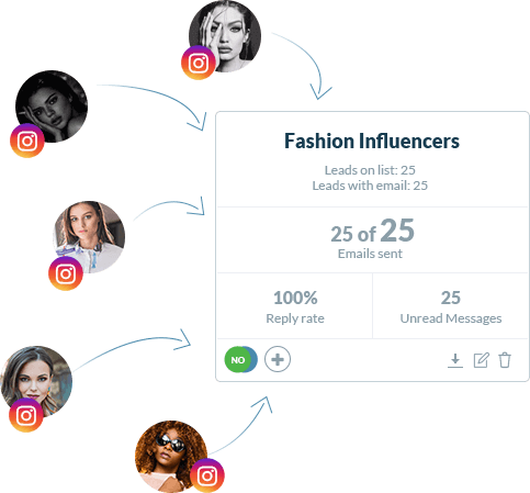 ninja outreach fashion influencers insights