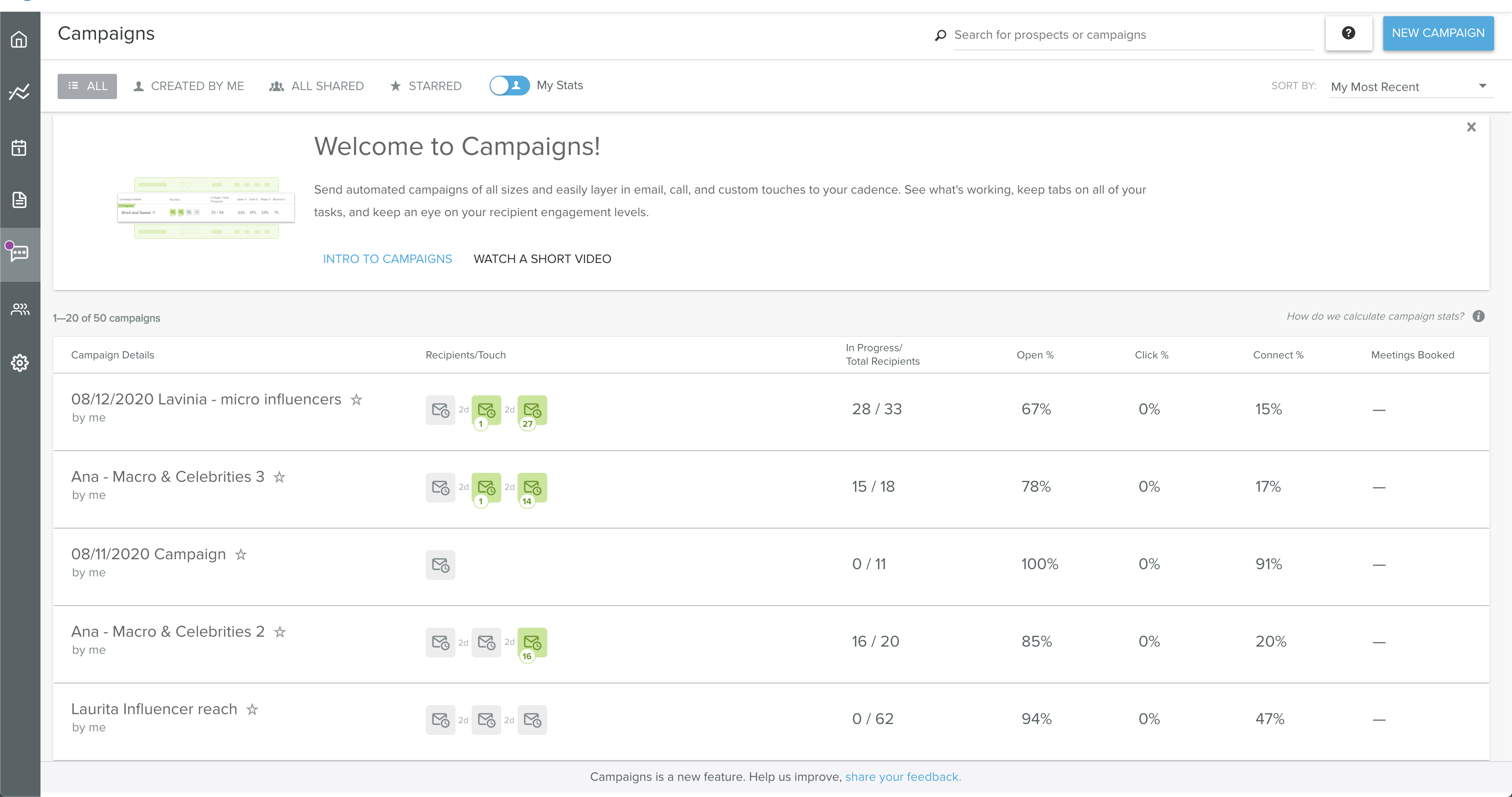 yesware email campaigns for influencer outreach