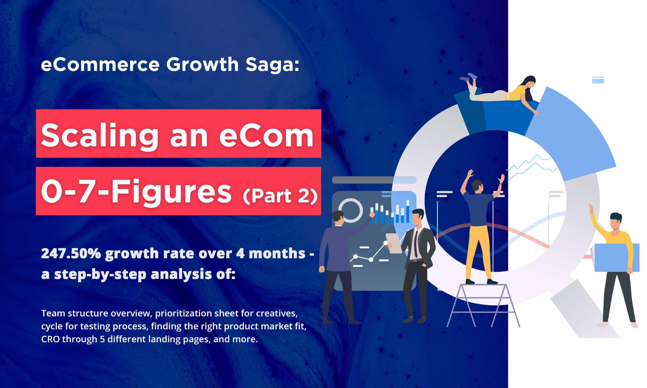eCommerce Growth Saga: Scaling an eCom 0-7 Figures – Part 2
