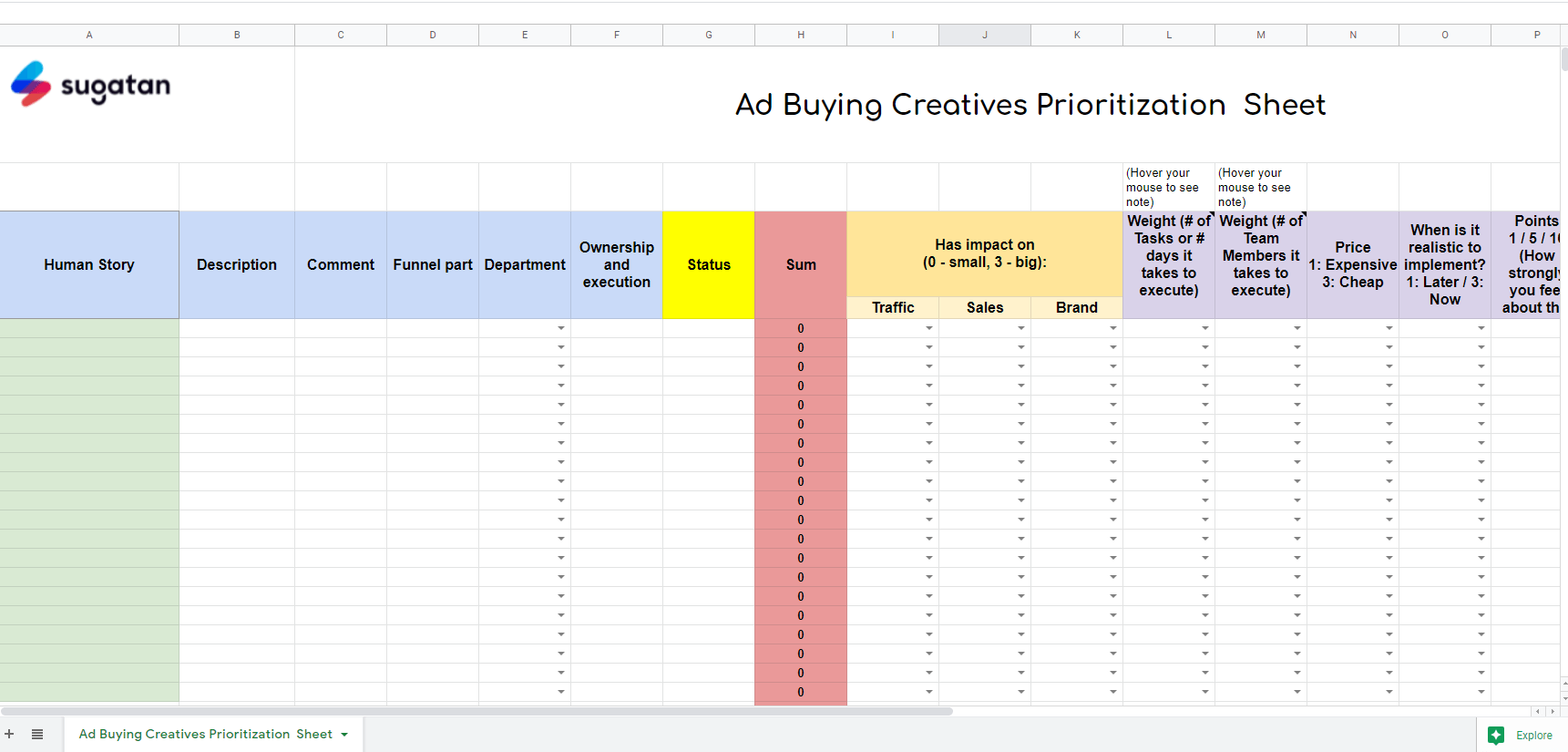 prioritization sheet template