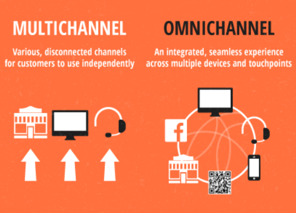 ecommerce-omnichannel-personalization