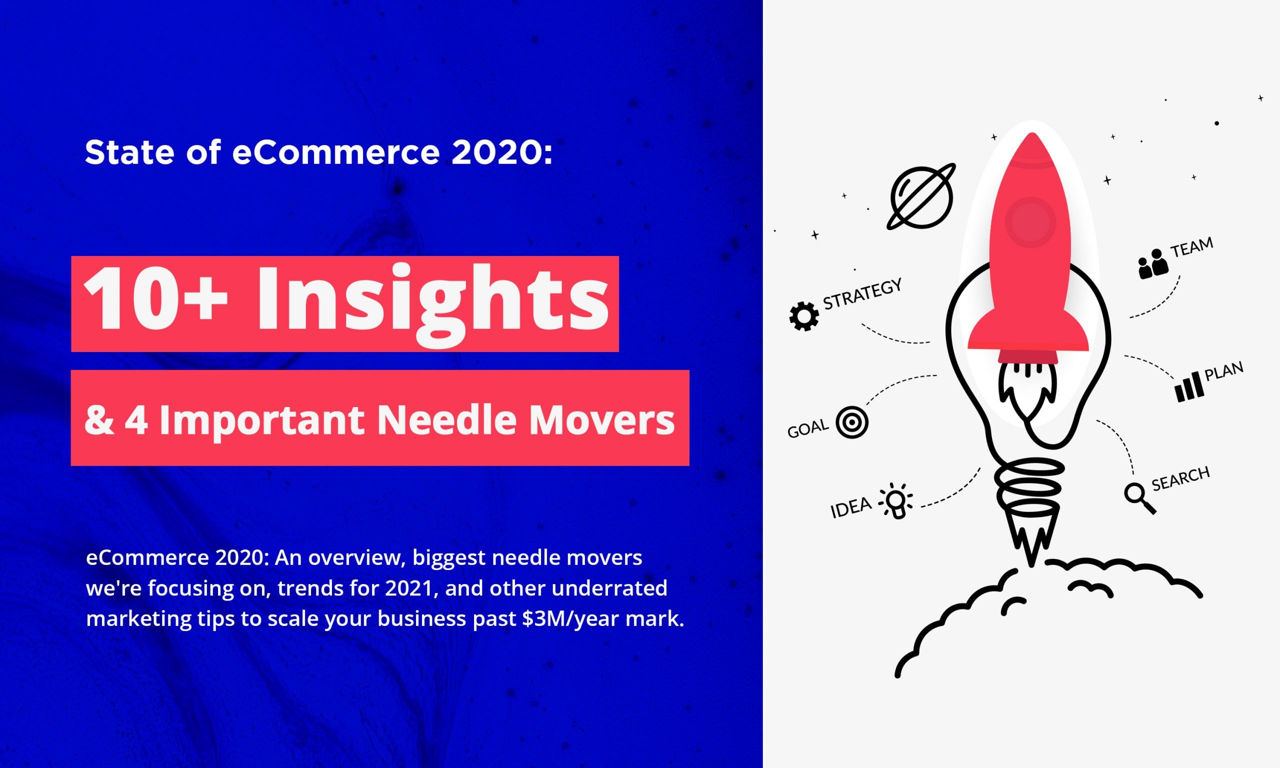 State of eCommerce 2020: 10+ Insights and 4 Important Needle Movers