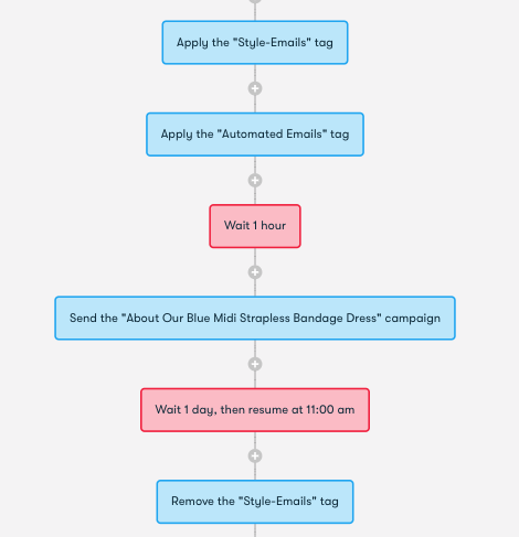 kewlshop-email-marketing